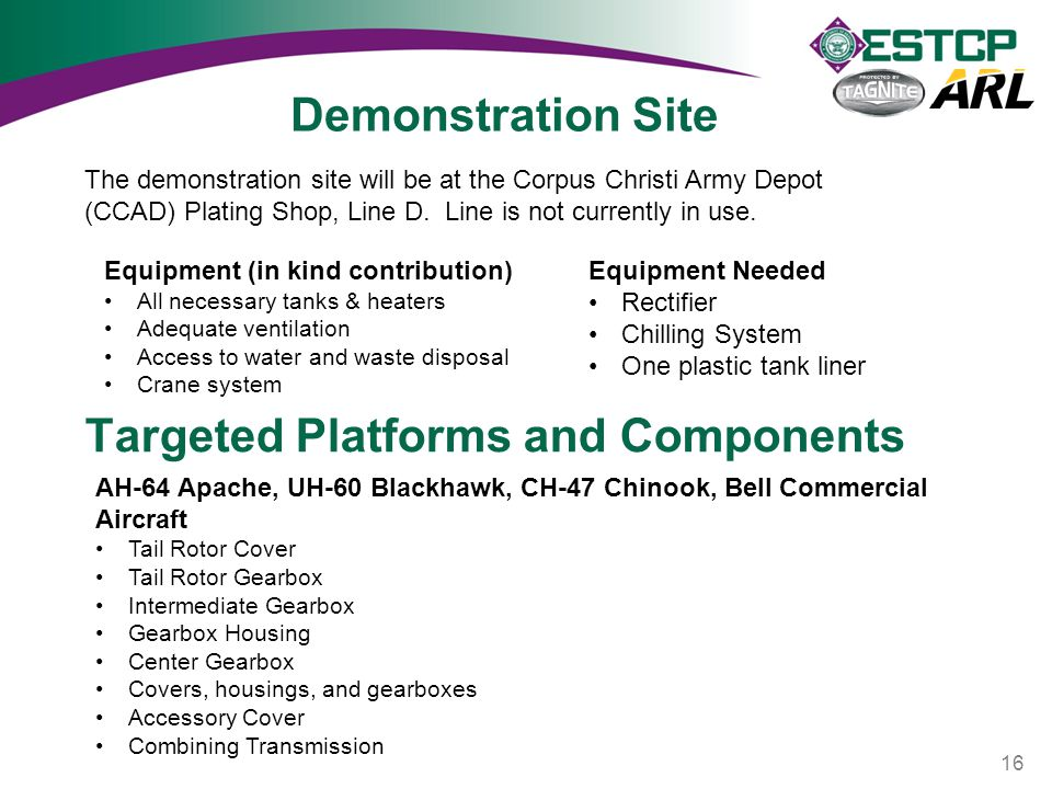 Targeted Platforms and Components