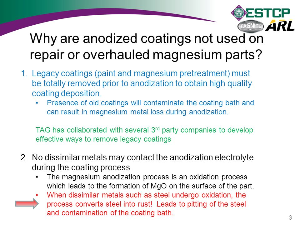 Why are anodized coatings not used on repair or overhauled magnesium parts