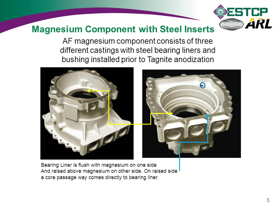 Magnesium Component with Steel Inserts
