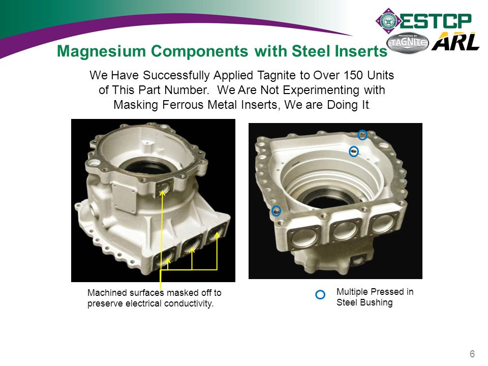 Magnesium Components with Steel Inserts