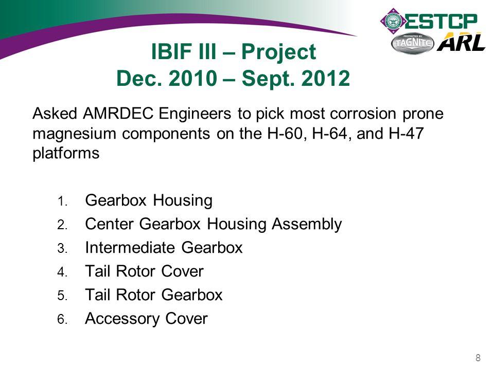 IBIF III – Project Dec. 2010 – Sept. 2012