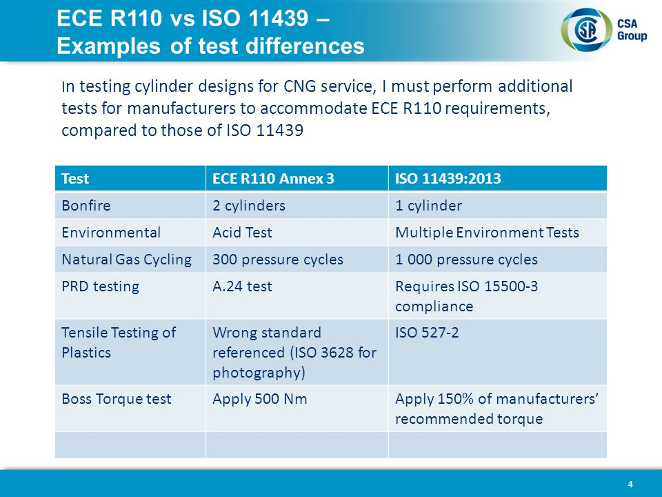 ECE R110 vs ISO 11439 – Examples of test differences