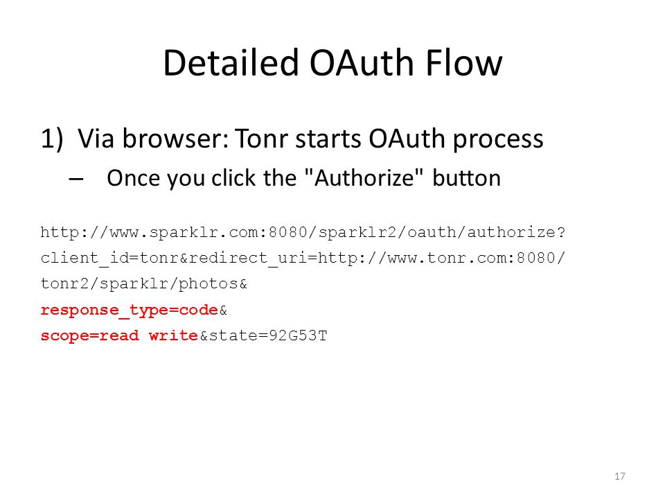 Detailed OAuth Flow Via browser: Tonr starts OAuth process