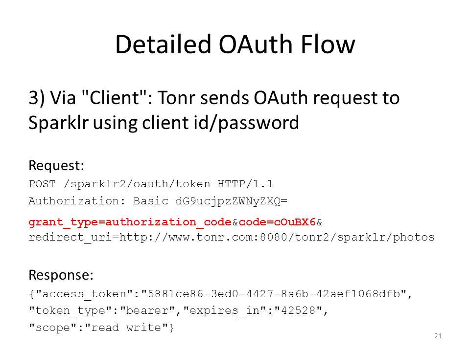 Detailed OAuth Flow 3) Via Client : Tonr sends OAuth request to Sparklr using client id/password. Request: