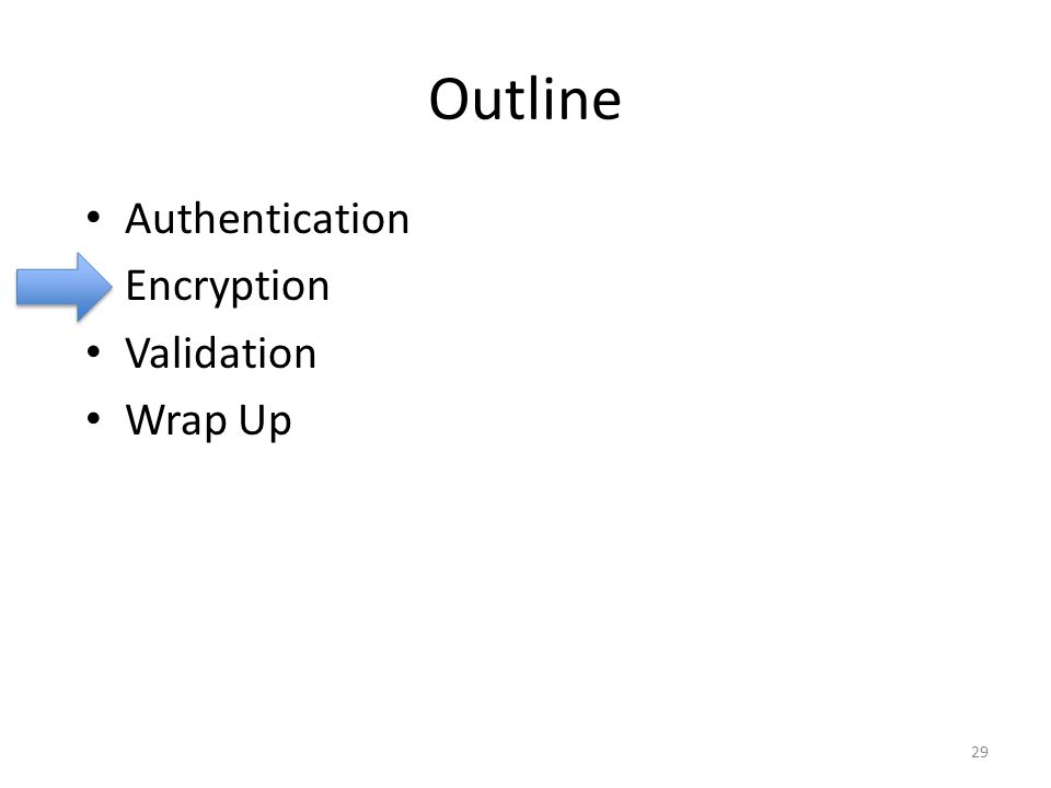 Outline Authentication Encryption Validation Wrap Up