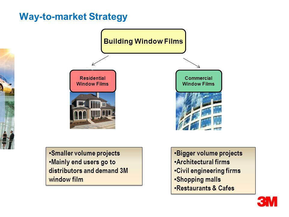 Way-to-market Strategy