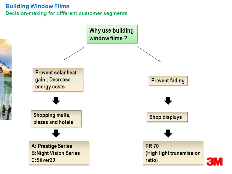 Why use building window films