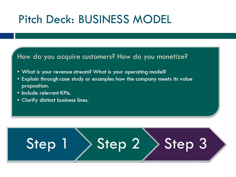Pitch Deck: BUSINESS MODEL