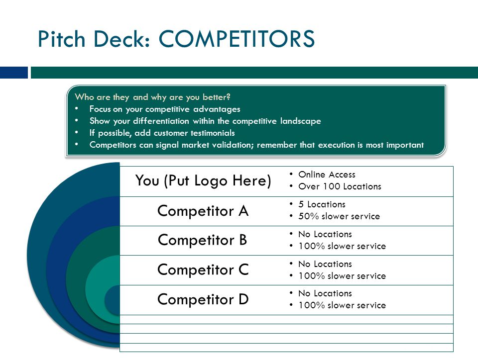 Pitch Deck: COMPETITORS