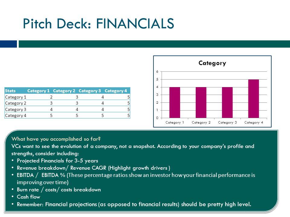 Pitch Deck: FINANCIALS