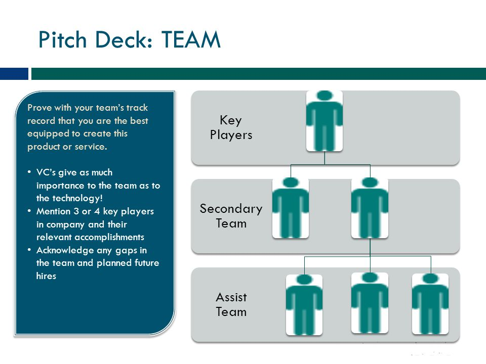 Pitch Deck: TEAM Key Players Secondary Team Assist Team