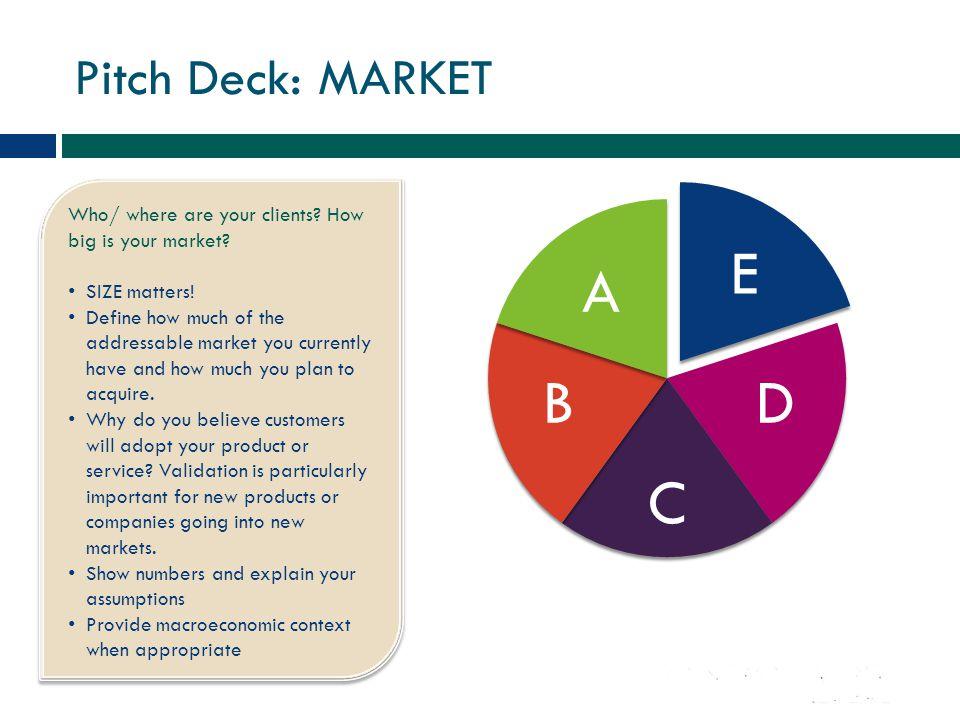E D C B A Pitch Deck: MARKET