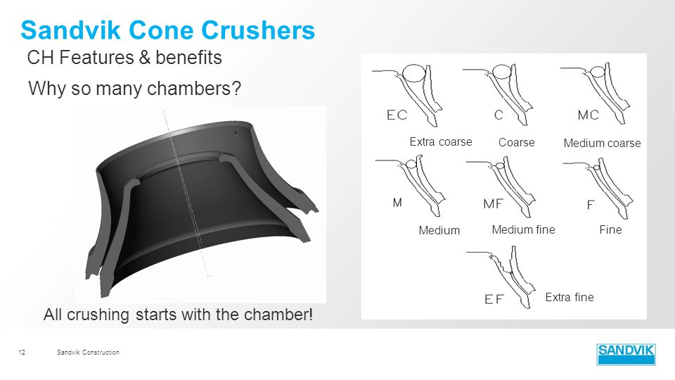 the crushing chamber features of the Material to be crushed enters the cone chamber through something called the   remote adjusters in cone crushers are a quite valuable feature, often adding.
