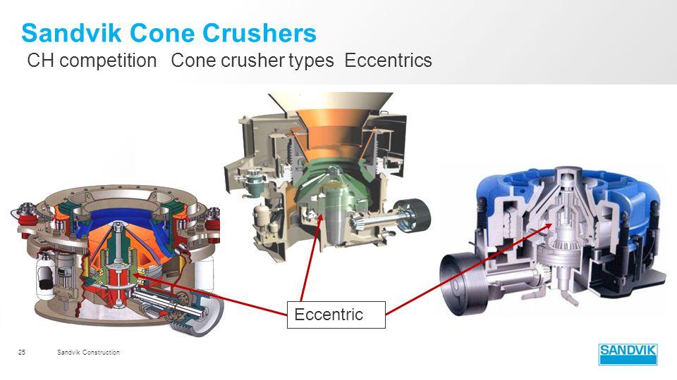 Sandvik Cone Crushers CH competition Cone crusher types Eccentrics