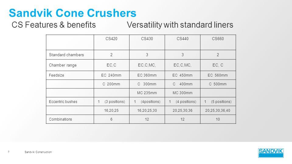 Sandvik Cone Crushers CS Features & benefits Versatility with standard liners. CS420.