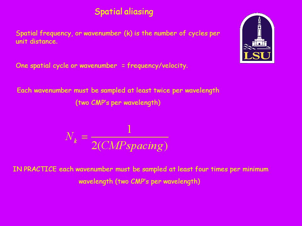 Spatial aliasing Spatial frequency, or wavenumber (k) is the number of cycles per unit distance.
