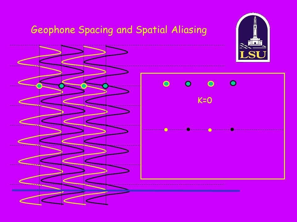Geophone Spacing and Spatial Aliasing
