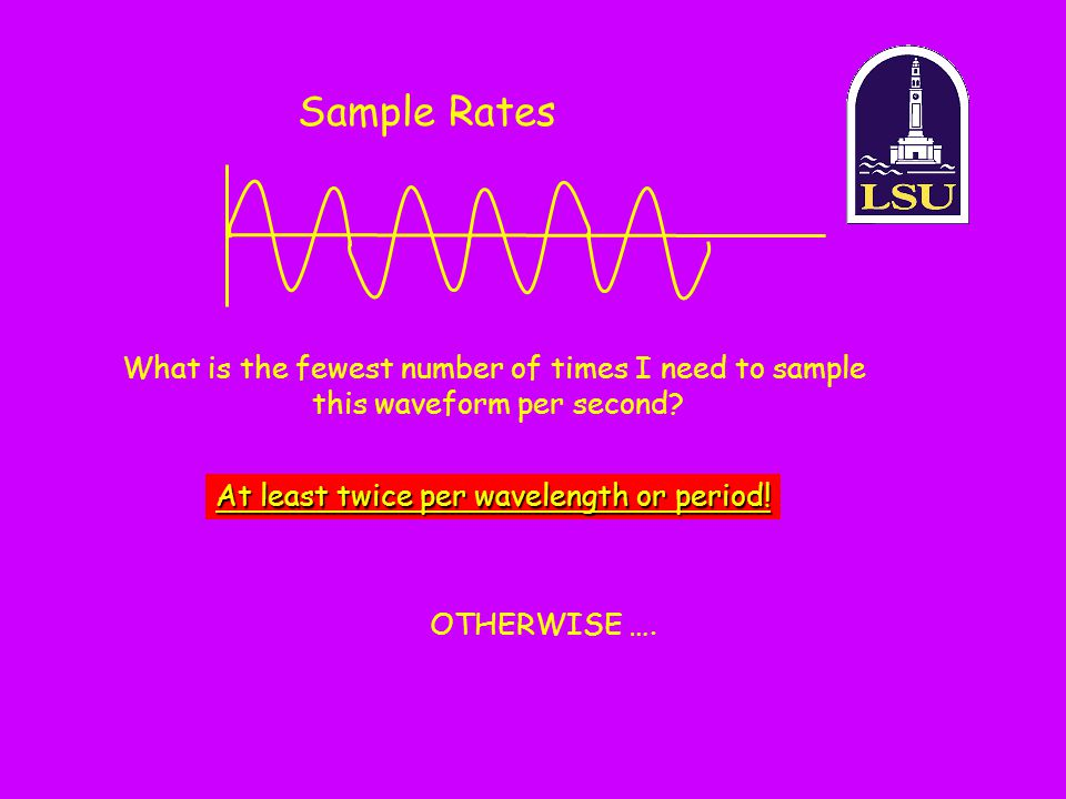 Sample Rates What is the fewest number of times I need to sample