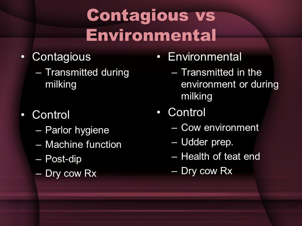 Contagious vs Environmental