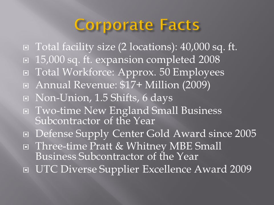 Corporate Facts Total facility size (2 locations): 40,000 sq. ft.
