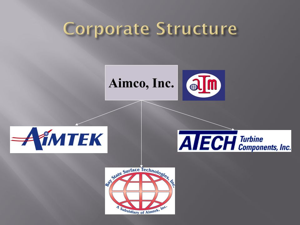 Corporate Structure Aimco, Inc.