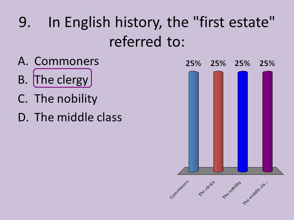 9. In English history, the first estate referred to: