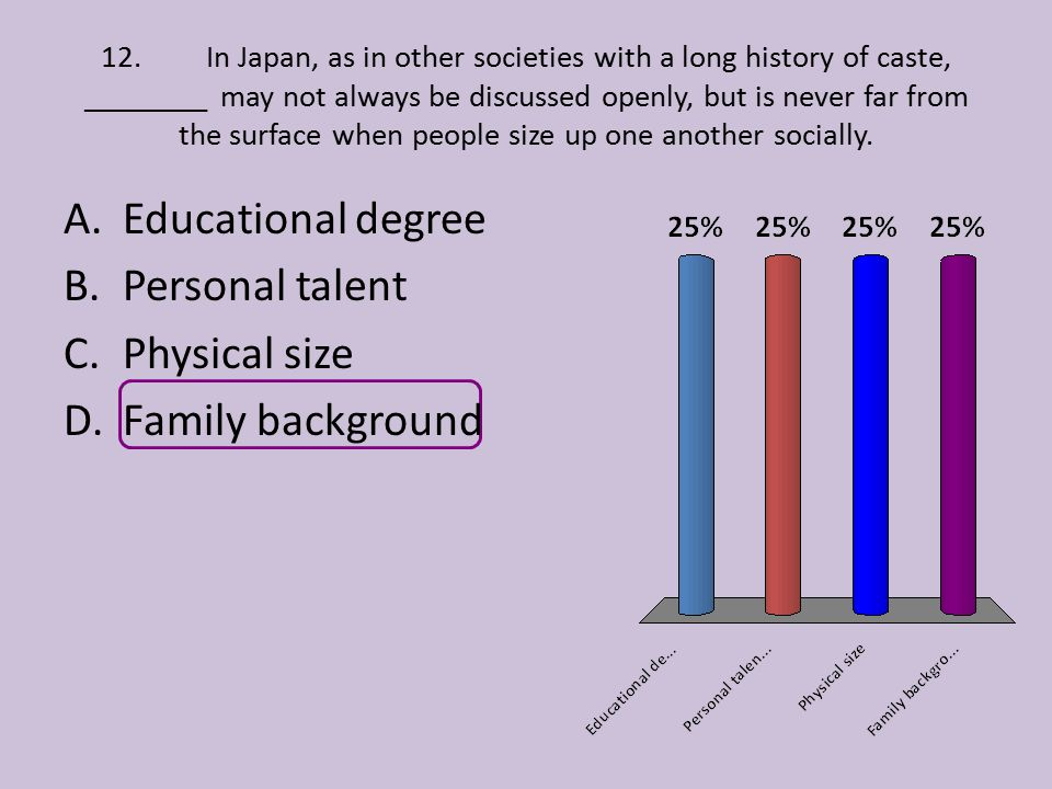 Educational degree Personal talent Physical size Family background
