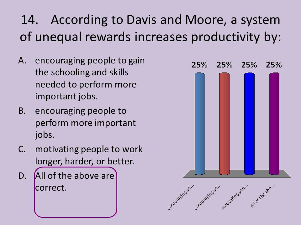 14. According to Davis and Moore, a system of unequal rewards increases productivity by: