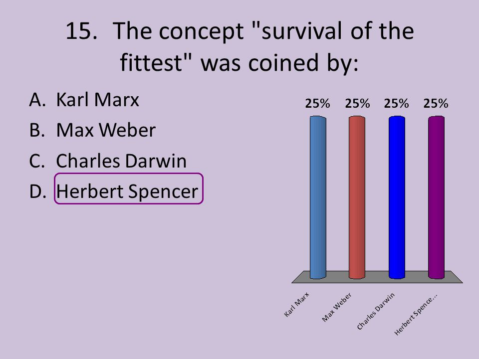 15. The concept survival of the fittest was coined by: