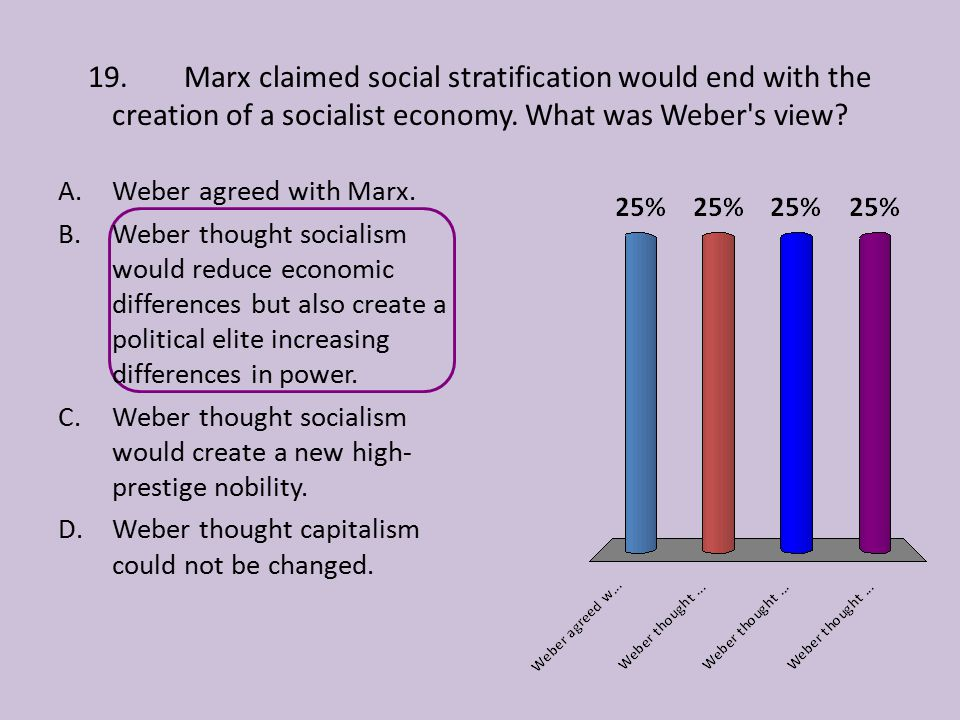 19. Marx claimed social stratification would end with the creation of a socialist economy. What was Weber s view