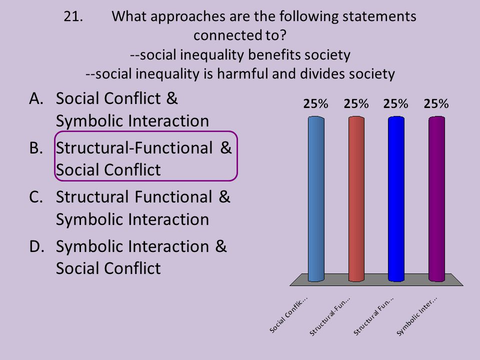Social Conflict & Symbolic Interaction
