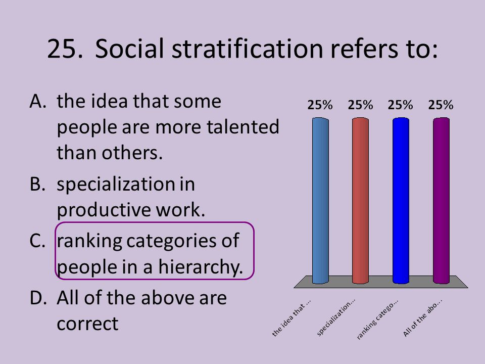 25. Social stratification refers to: