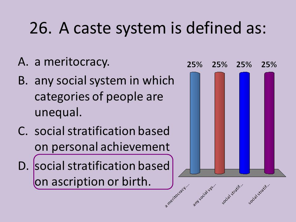 26. A caste system is defined as: