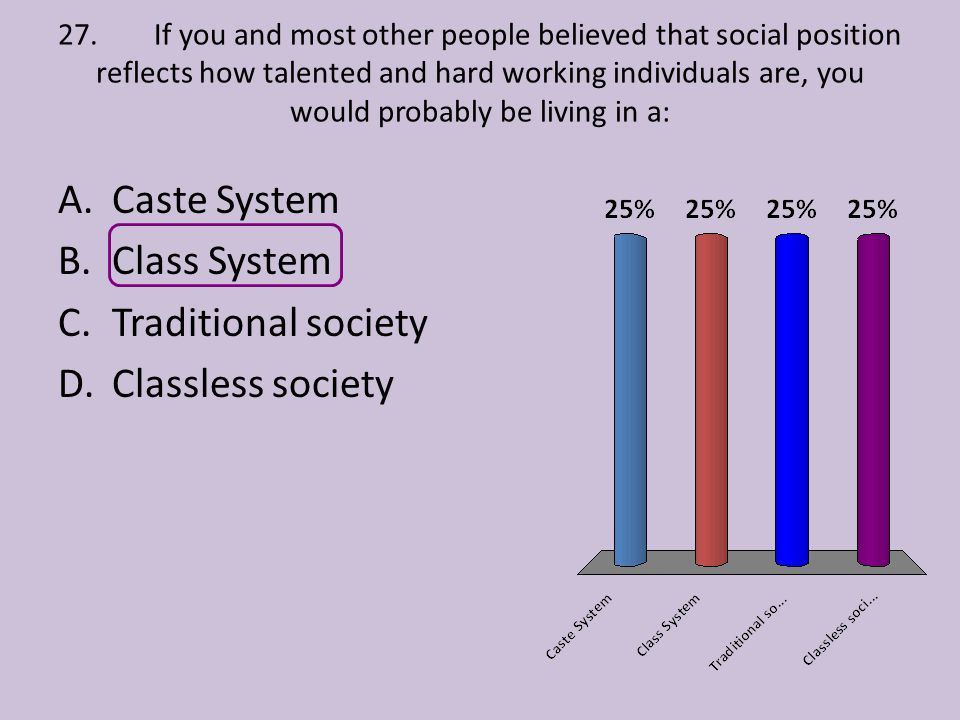 Caste System Class System Traditional society Classless society