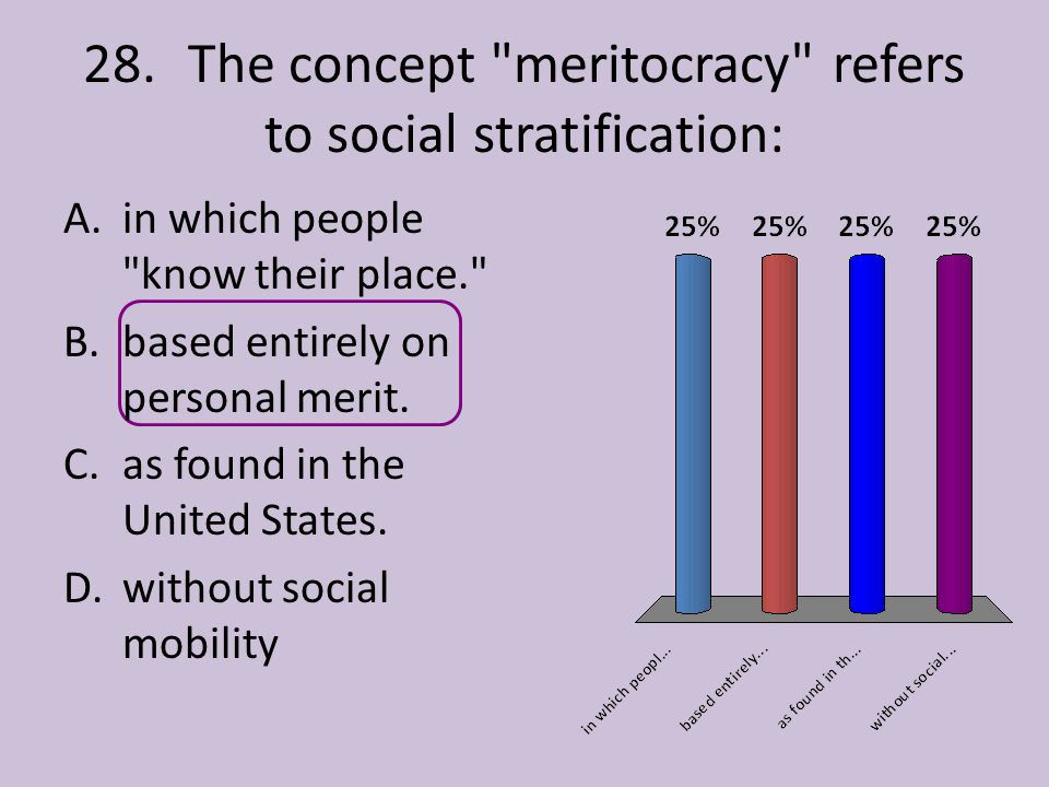 28. The concept meritocracy refers to social stratification: