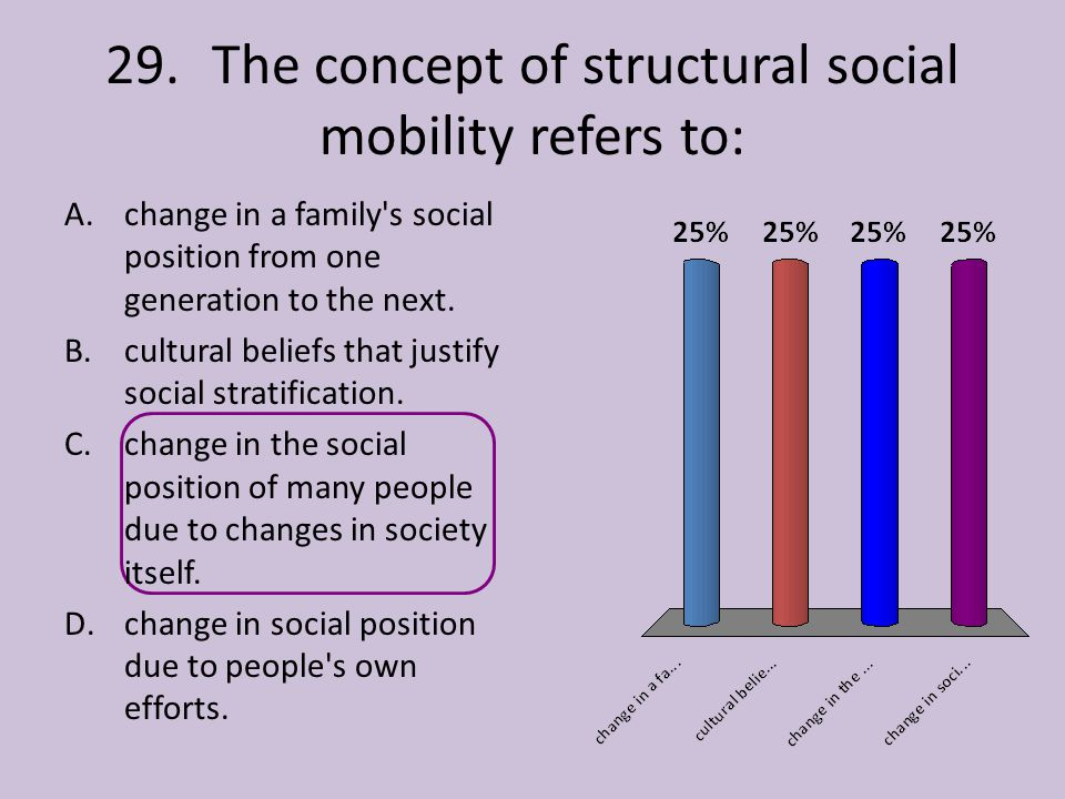 29. The concept of structural social mobility refers to: