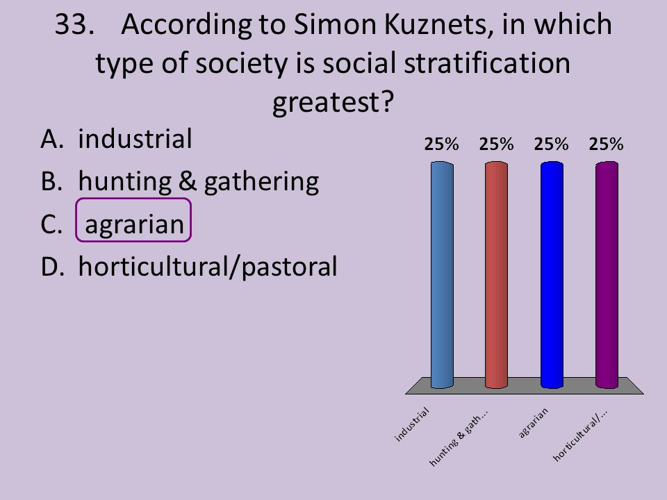 33. According to Simon Kuznets, in which type of society is social stratification greatest