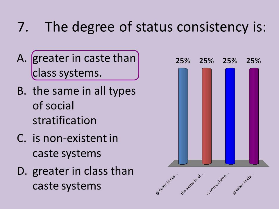 7. The degree of status consistency is: