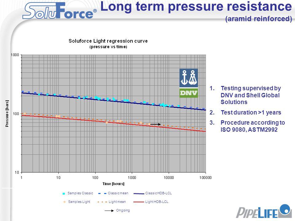Long term pressure resistance (aramid reinforced)