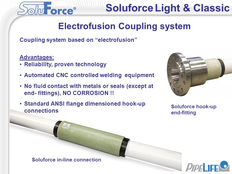 Soluforce Light & Classic