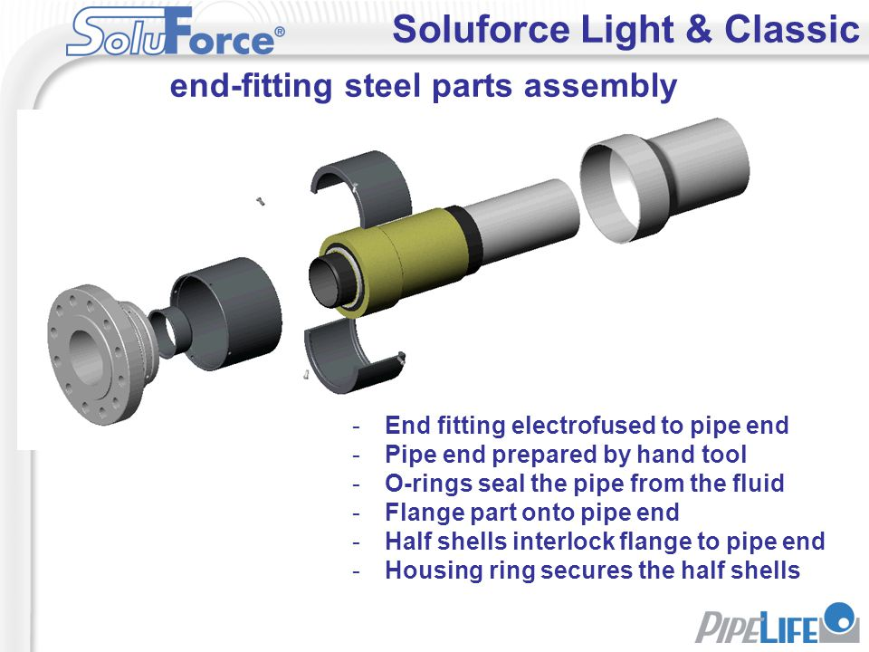 end-fitting steel parts assembly