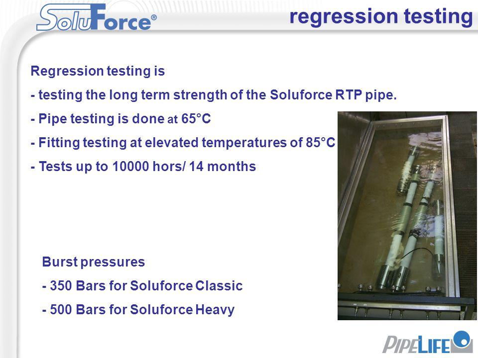 regression testing Regression testing is