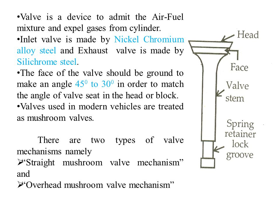 Valve is a device to admit the Air-Fuel mixture and expel gases from cylinder.