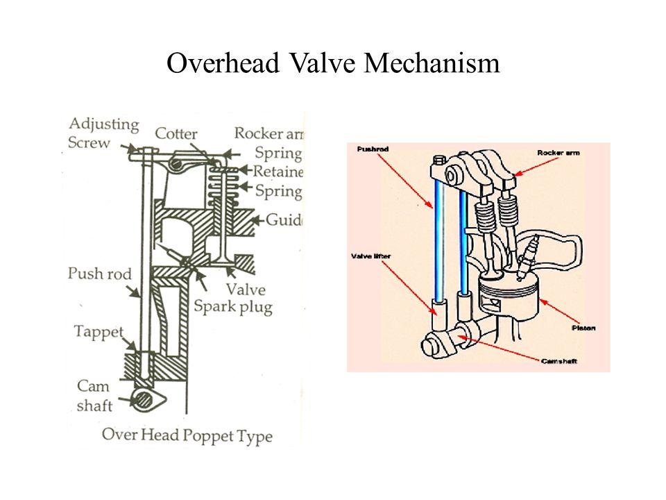 Overhead Valve Mechanism