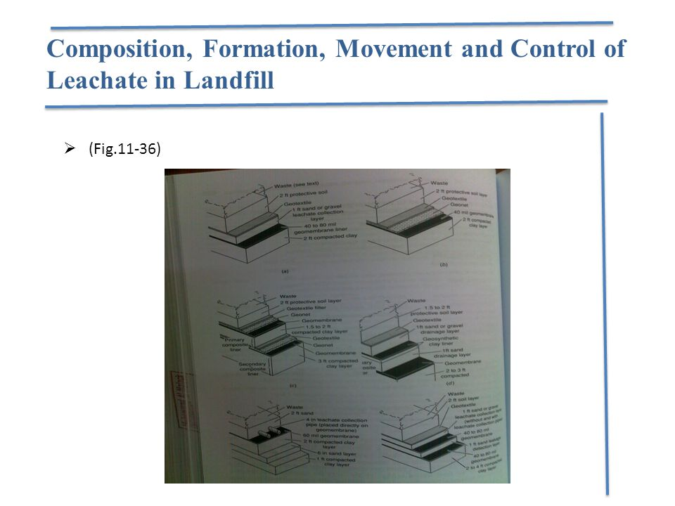 Composition, Formation, Movement and Control of Leachate in Landfill