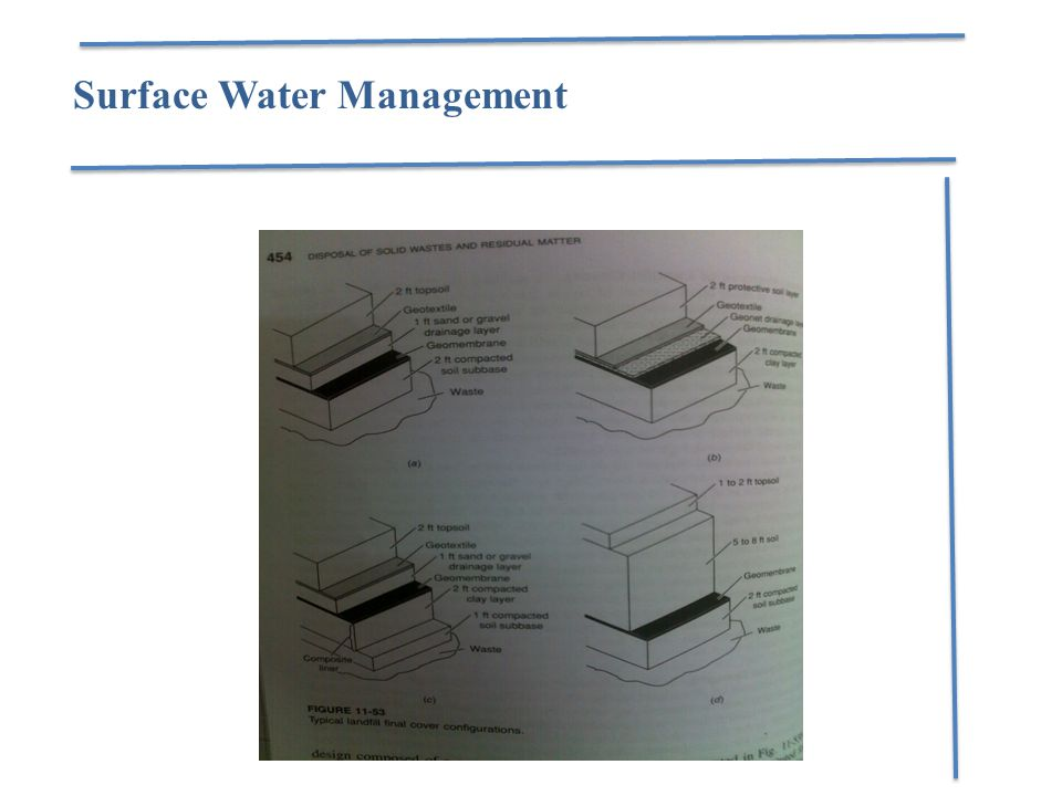 Surface Water Management