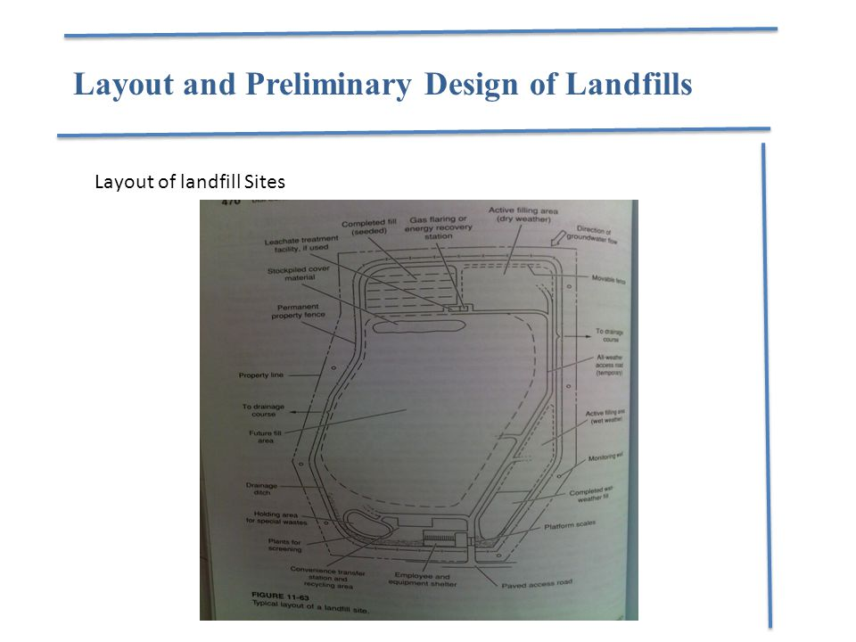 Layout and Preliminary Design of Landfills
