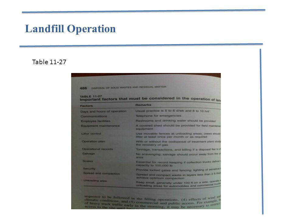 Landfill Operation Table 11-27