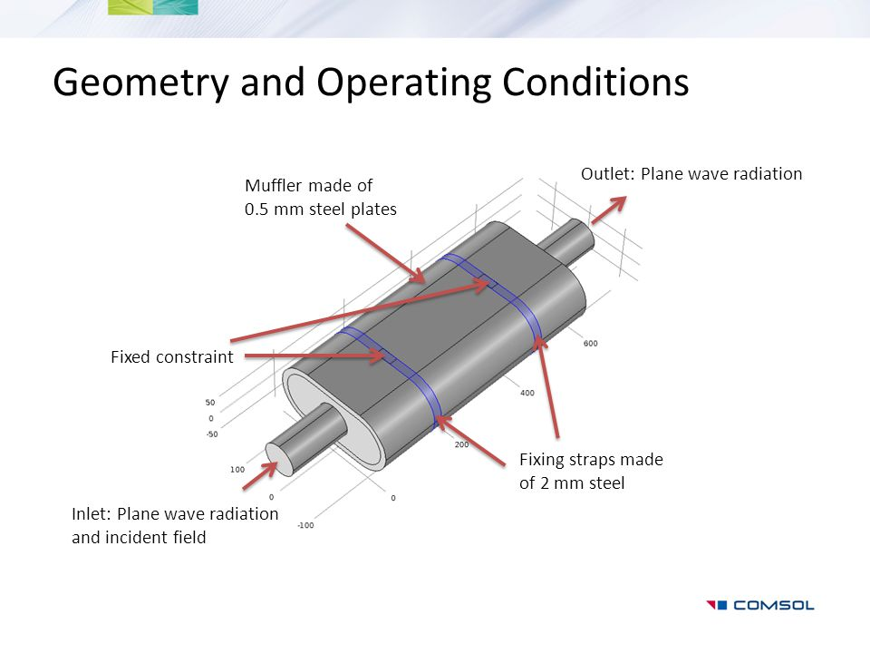 Geometry and Operating Conditions