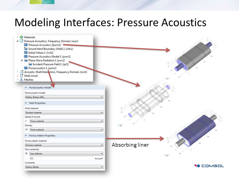 Modeling Interfaces: Pressure Acoustics